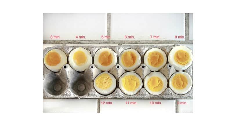 ile gotować jajka na miękko twardo